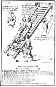 Folter auf der LeiterConstitutio Criminalis Theresiana 1768